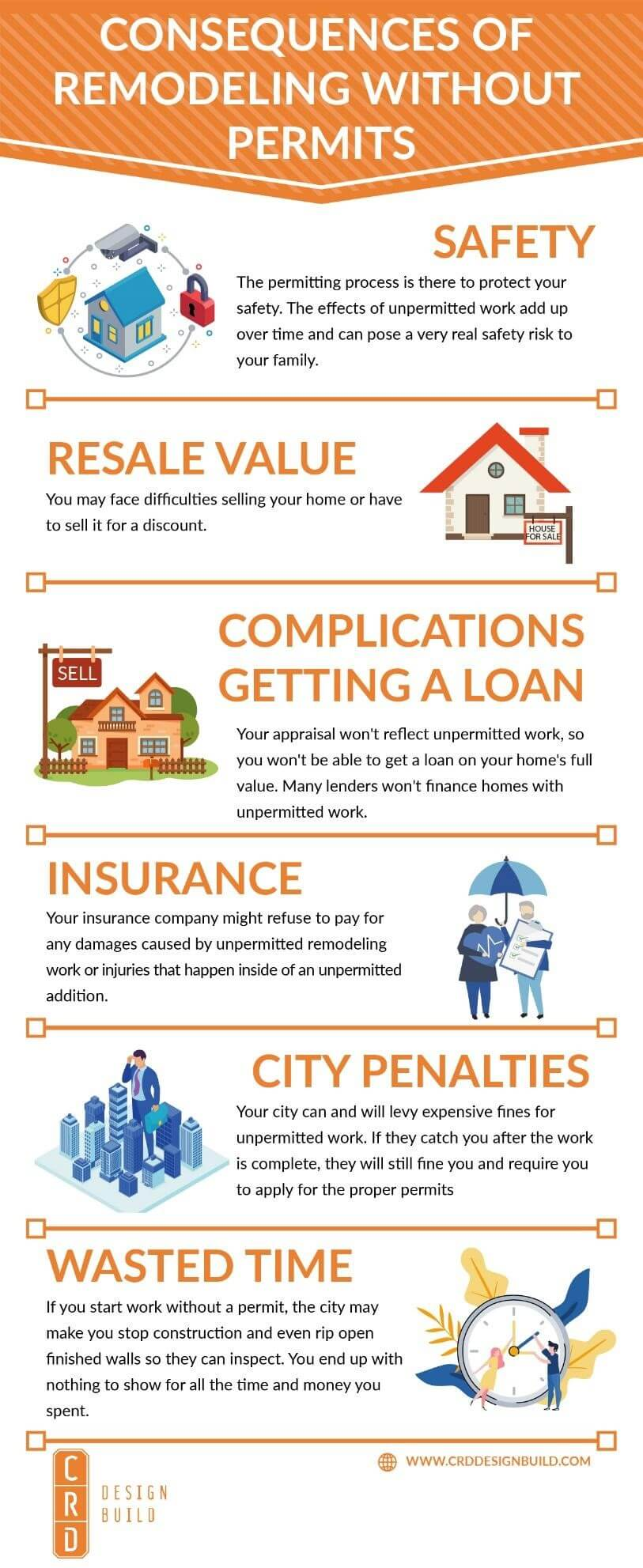 Infographic - 6 Reasons why you should'nt  do home improvements without permits