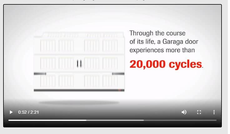 Image from a video > Through the course of its life a garage door opens & closes 20,000 times